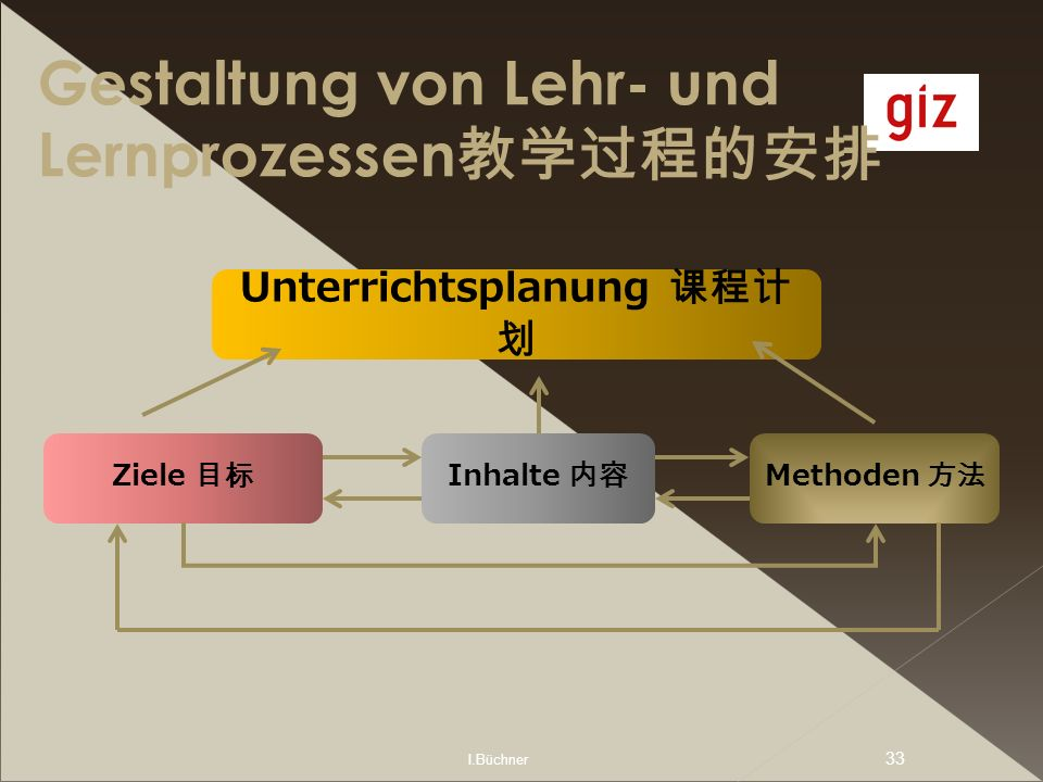Gestaltung von Lehr- und Lernprozessen教学过程的安排