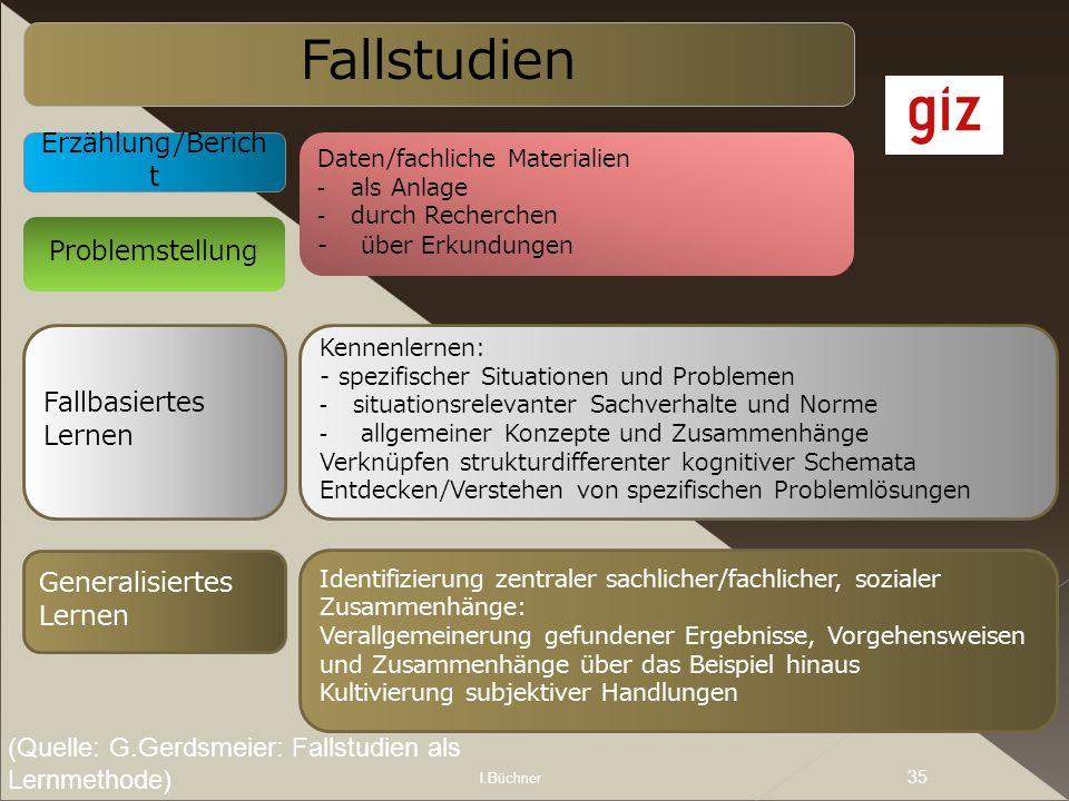 Fallstudien Erzählung/Bericht Problemstellung Fallbasiertes Lernen