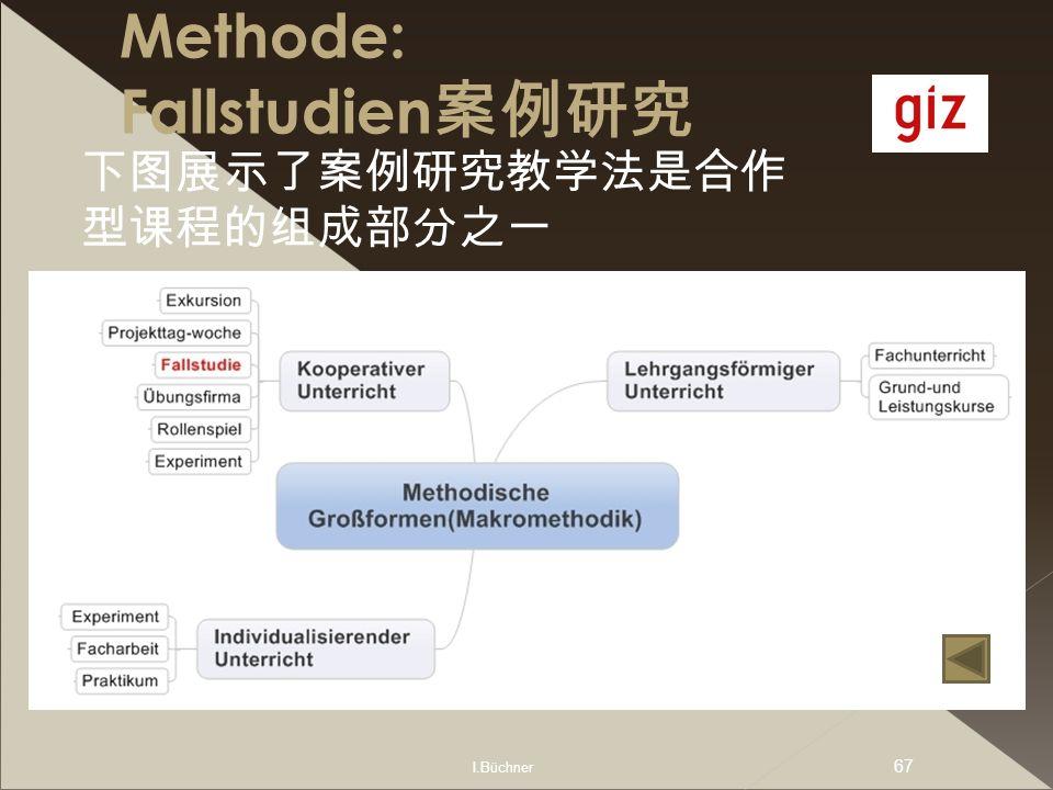 Methode: Fallstudien案例研究