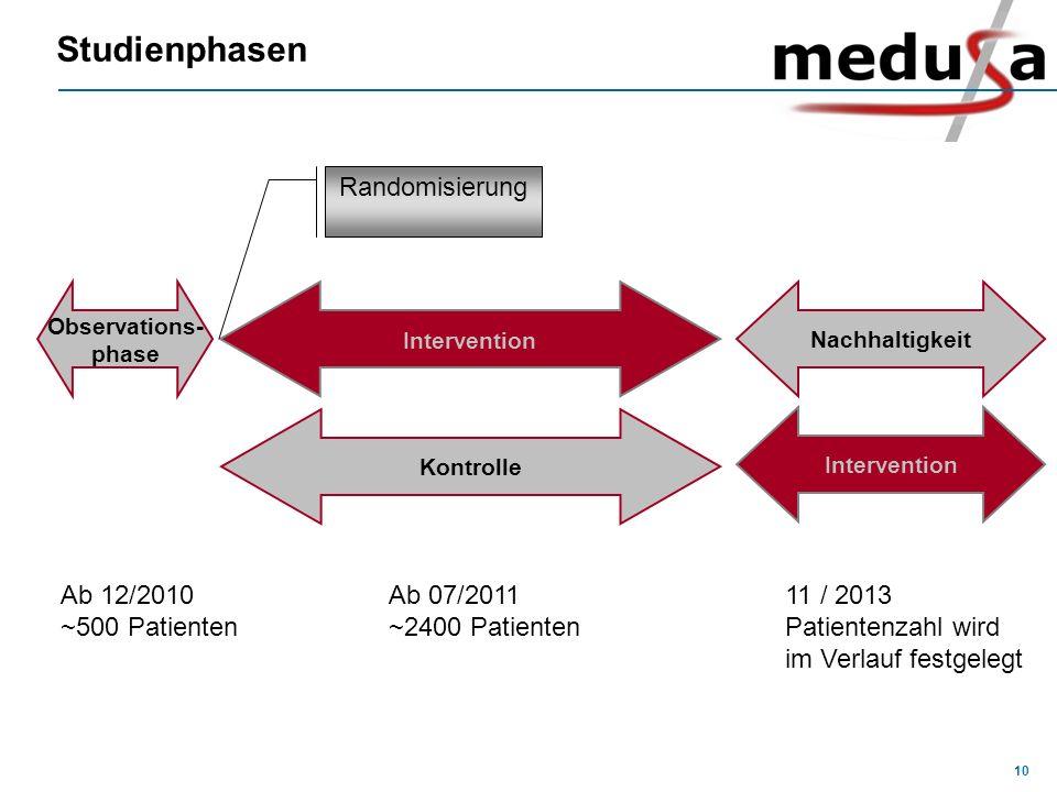 Studienphasen Randomisierung Ab 12/2010 ~500 Patienten Ab 07/2011