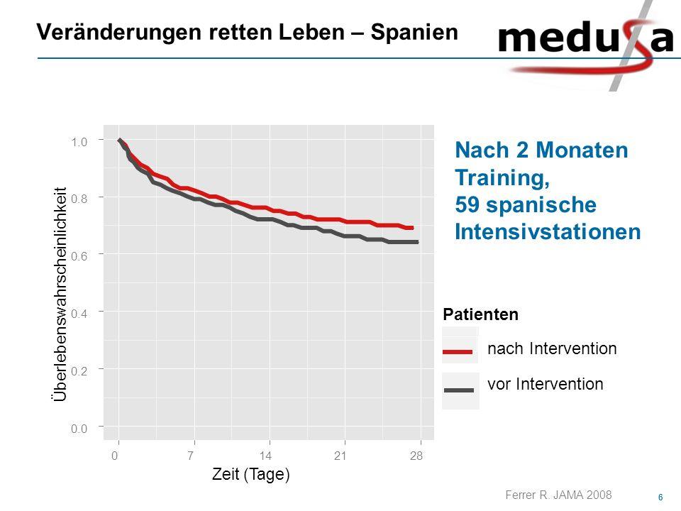 Veränderungen retten Leben – Spanien
