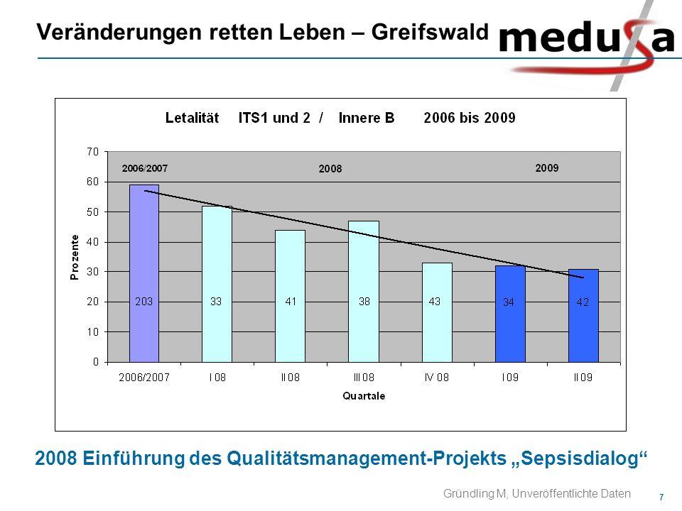 Veränderungen retten Leben – Greifswald