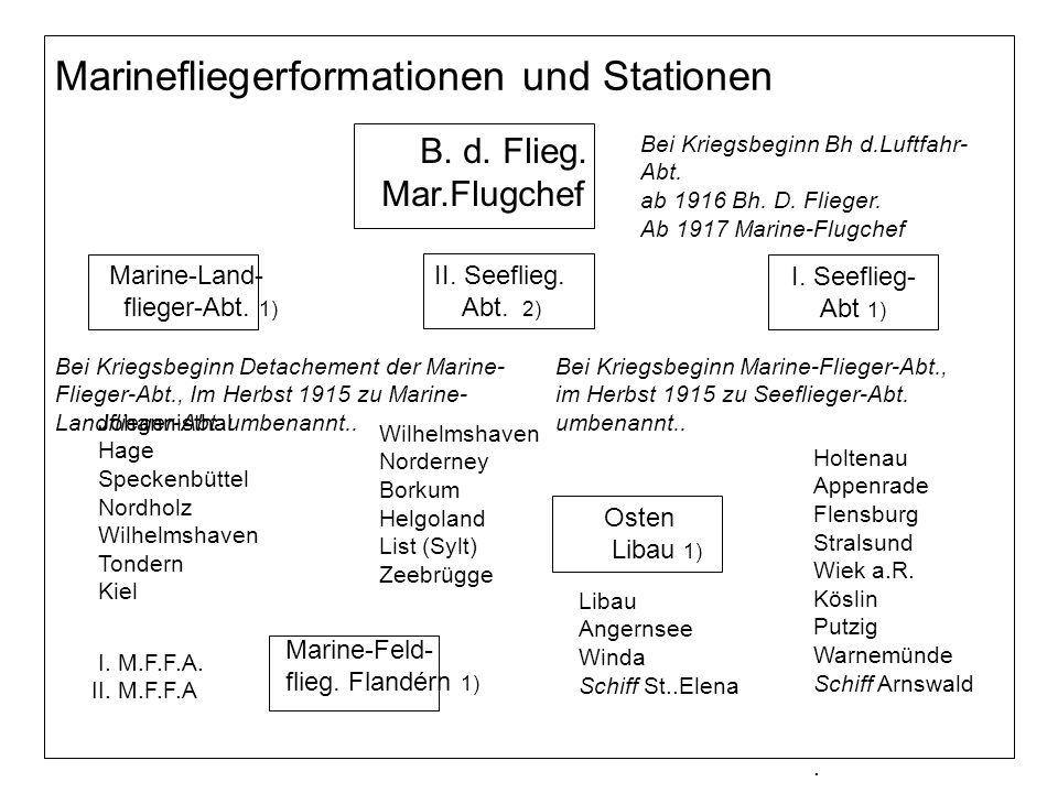 Marinefliegerformationen und Stationen