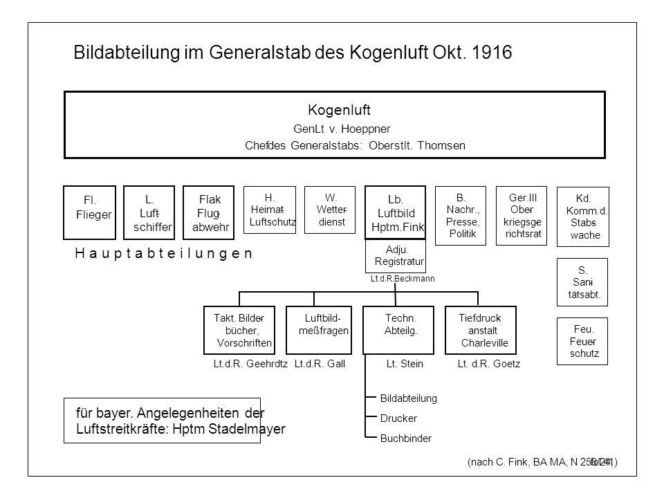 Bildabteilung im Generalstab des Kogenluft Okt. 1916