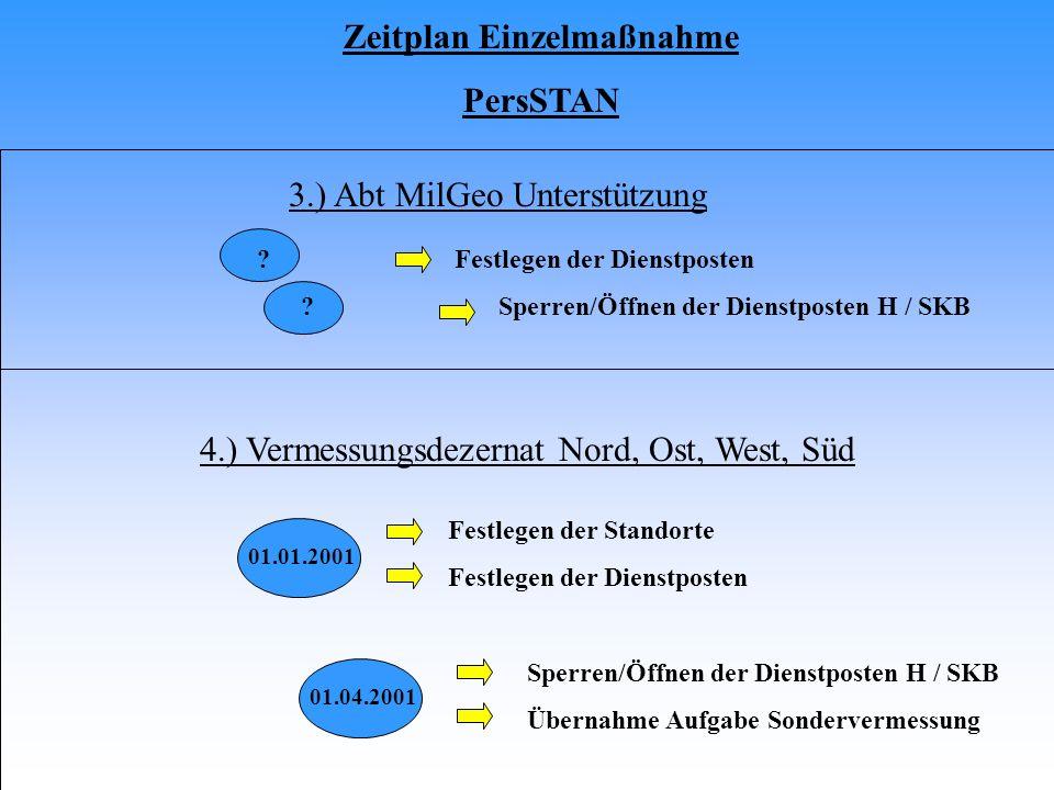 Zeitplan Einzelmaßnahme Sperren/Öffnen der Dienstposten H / SKB