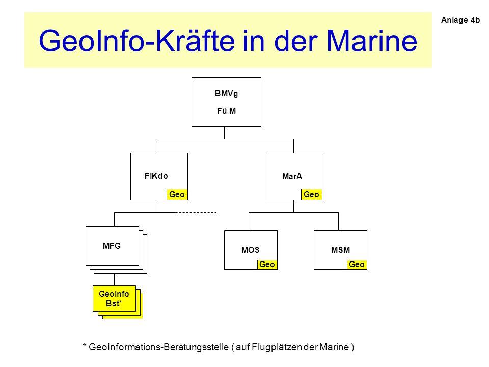 GeoInfo-Kräfte in der Marine