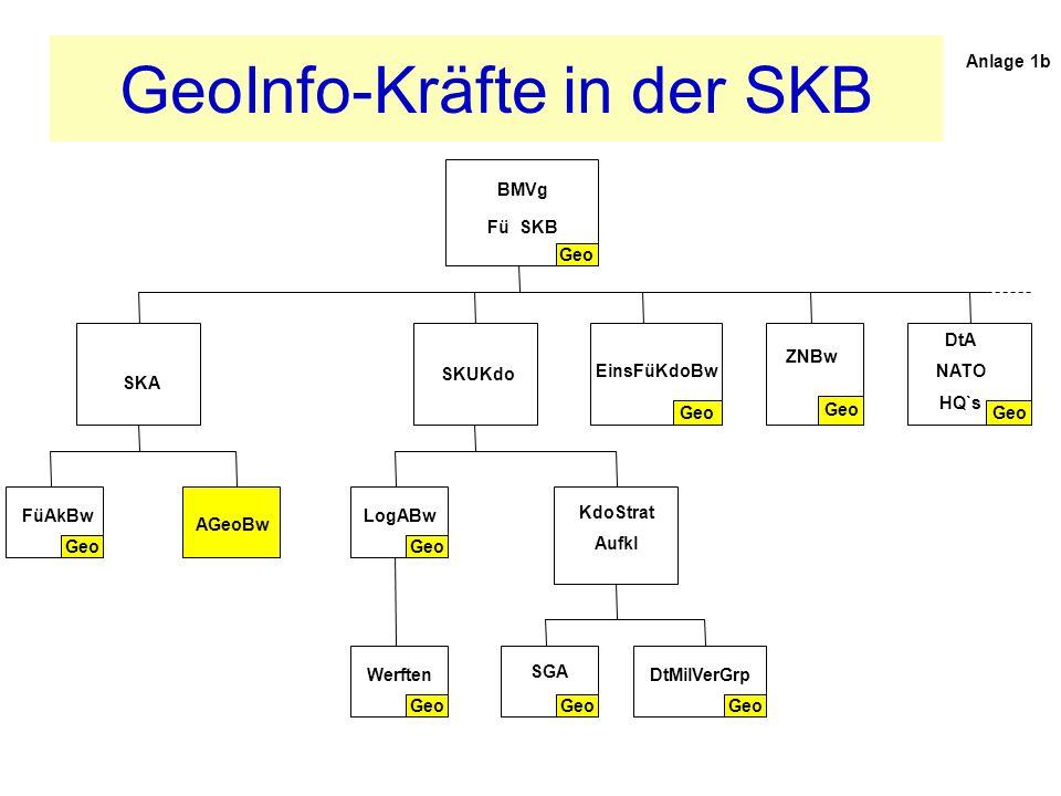 GeoInfo-Kräfte in der SKB