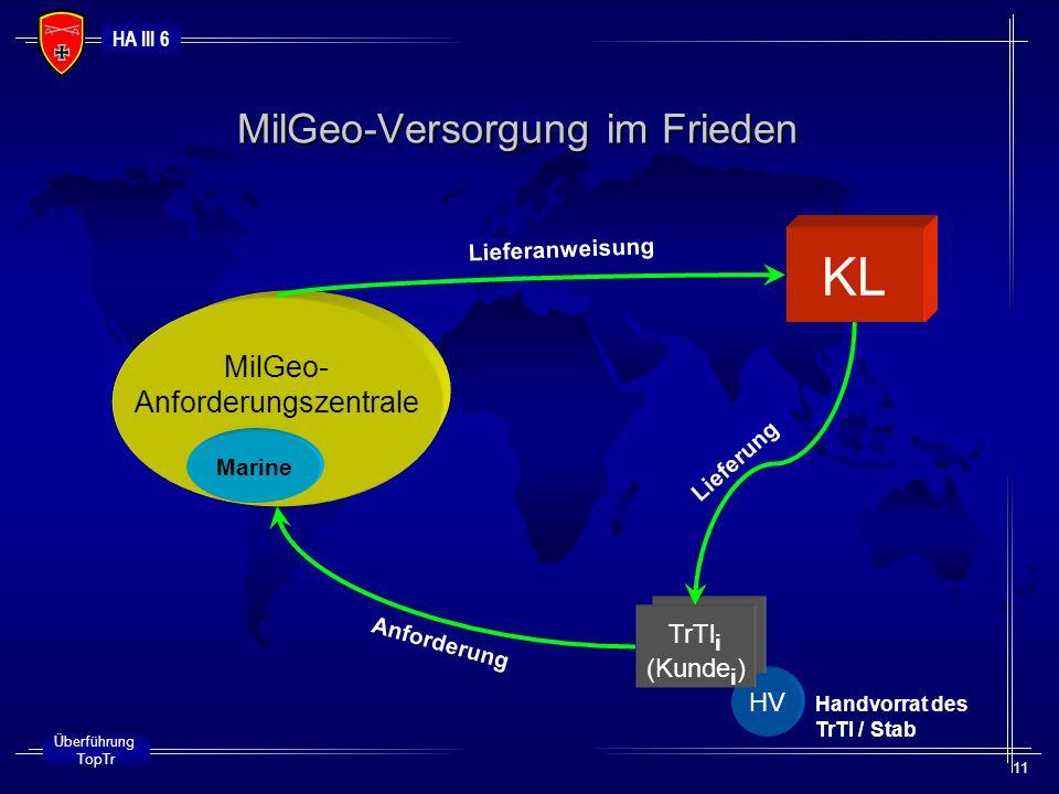 MilGeo-Versorgung im Frieden