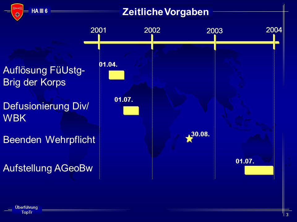 Zeitliche Vorgaben Auflösung FüUstg- Brig der Korps