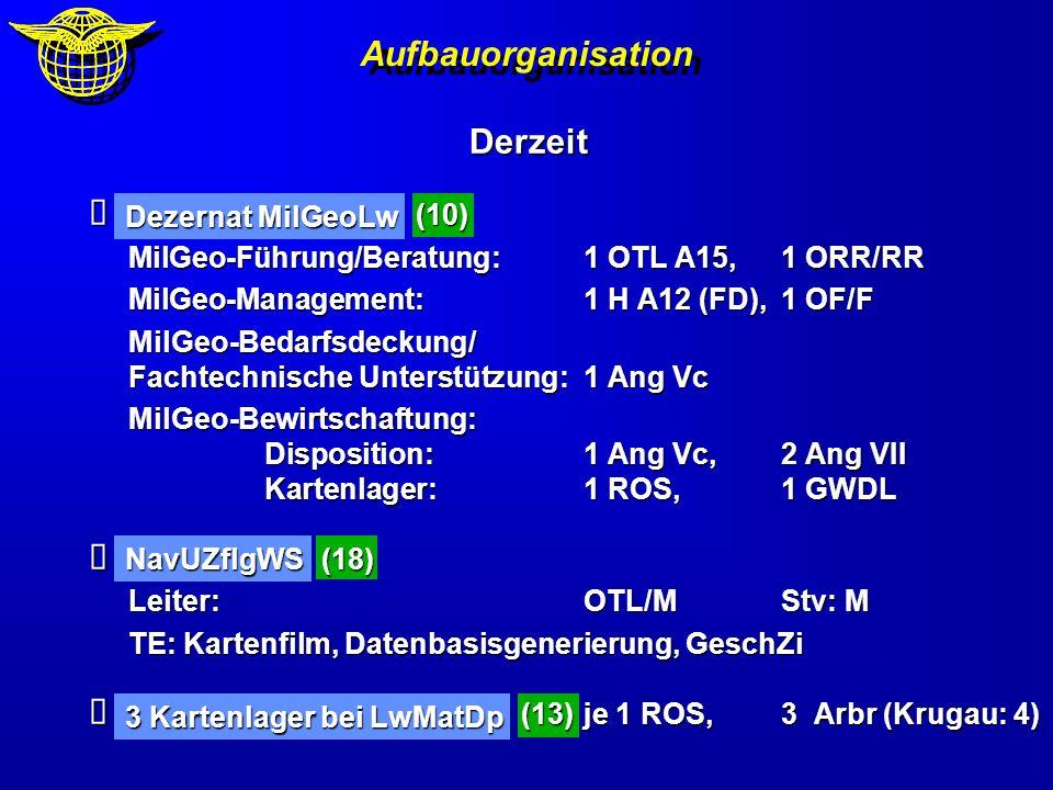 Aufbauorganisation Derzeit Dezernat MilGeoLw (10)
