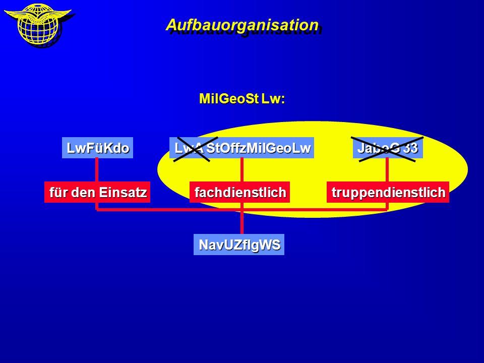 Aufbauorganisation MilGeoSt Lw: LwFüKdo LwA StOffzMilGeoLw JaboG 33