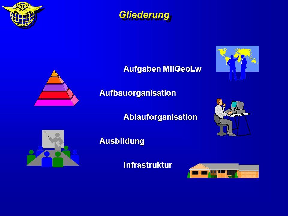 Gliederung Aufgaben MilGeoLw Aufbauorganisation Ablauforganisation