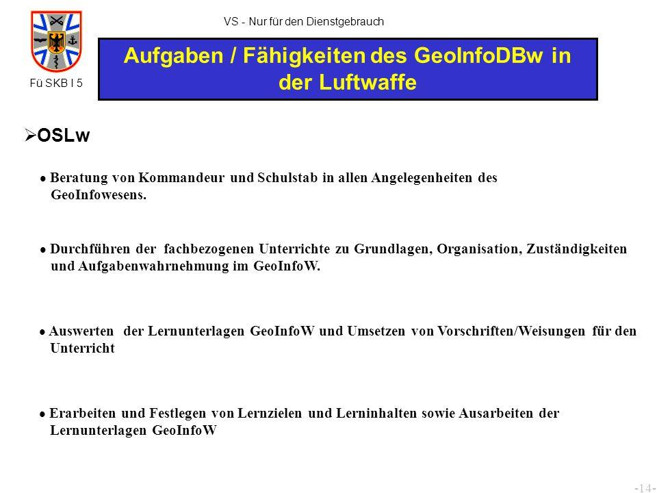 Aufgaben / Fähigkeiten des GeoInfoDBw in der Luftwaffe