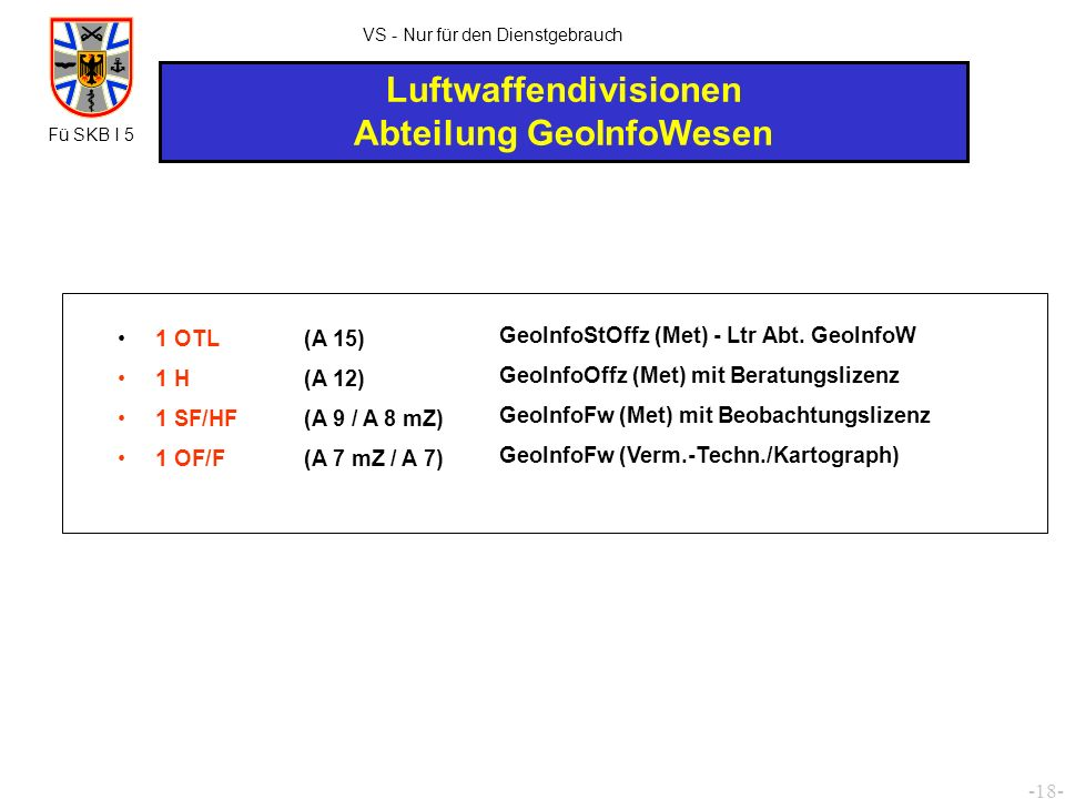 Luftwaffendivisionen Abteilung GeoInfoWesen