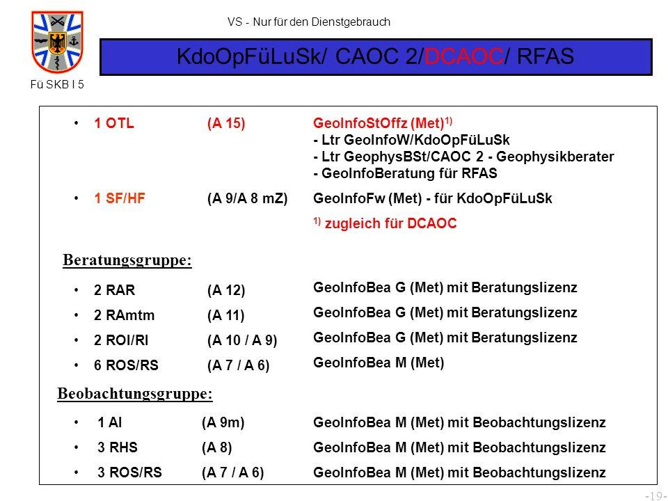 KdoOpFüLuSk/ CAOC 2/DCAOC/ RFAS