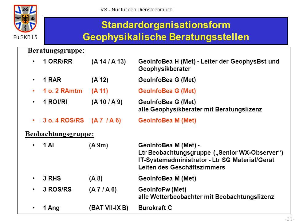 Standardorganisationsform Geophysikalische Beratungsstellen