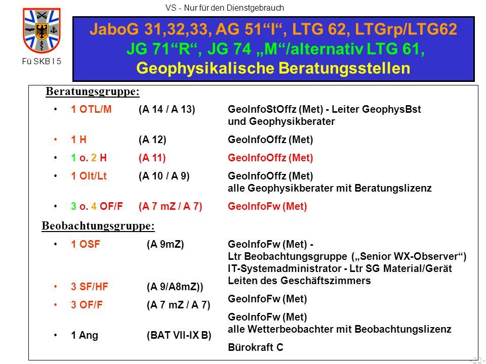 JaboG 31,32,33, AG 51 I , LTG 62, LTGrp/LTG62
