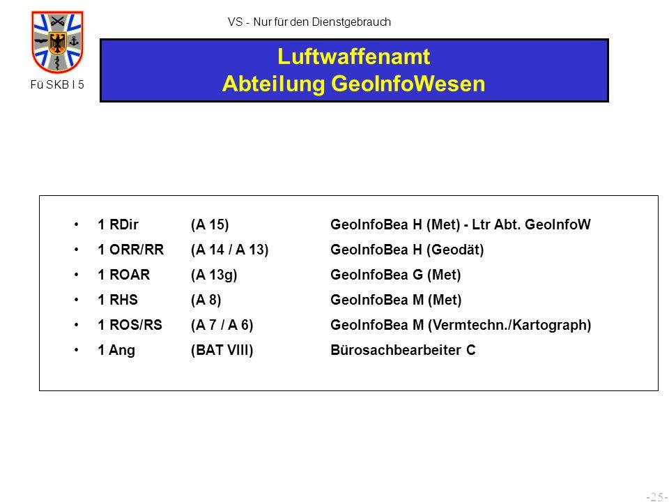 Luftwaffenamt Abteilung GeoInfoWesen