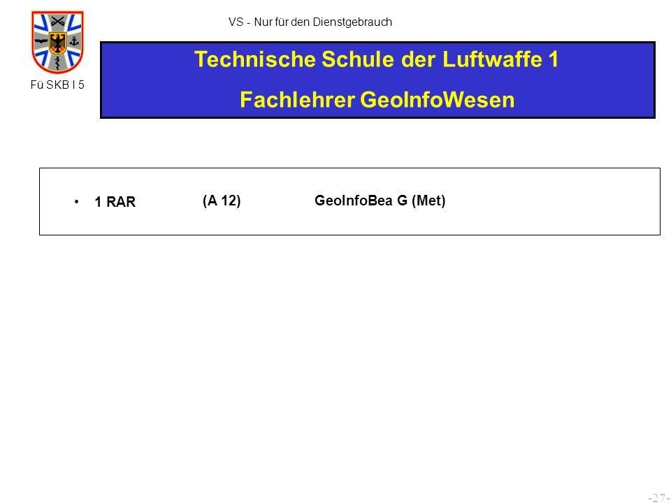 Technische Schule der Luftwaffe 1 Fachlehrer GeoInfoWesen