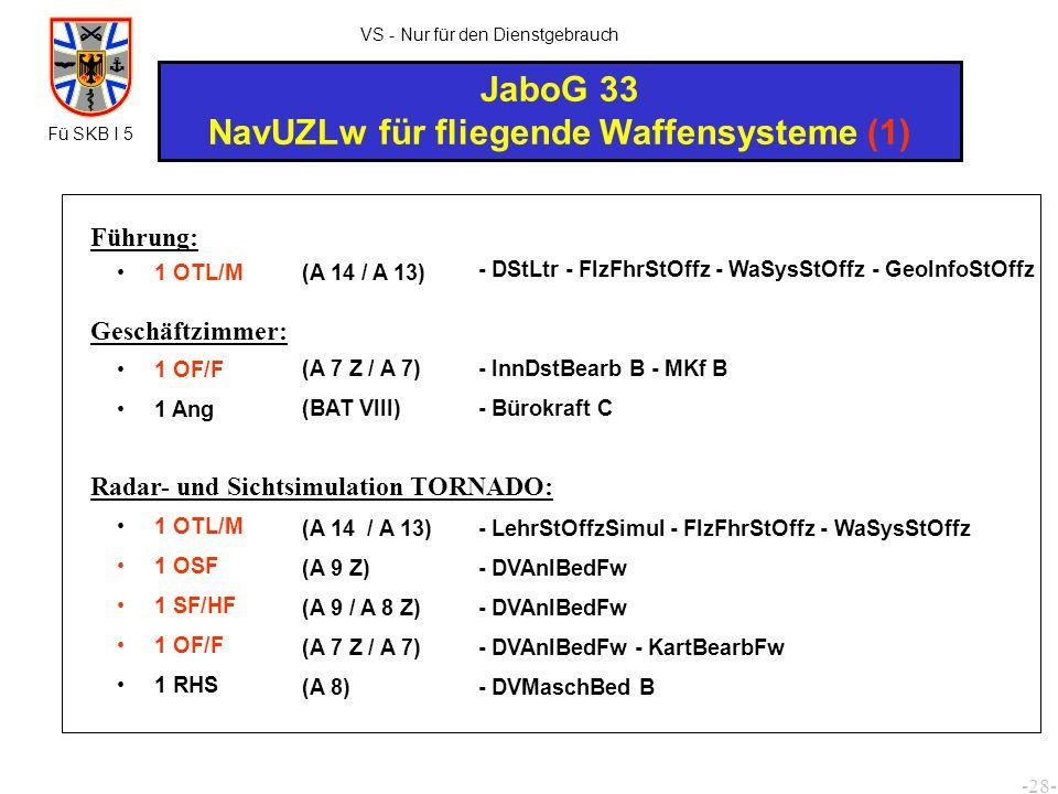 JaboG 33 NavUZLw für fliegende Waffensysteme (1)