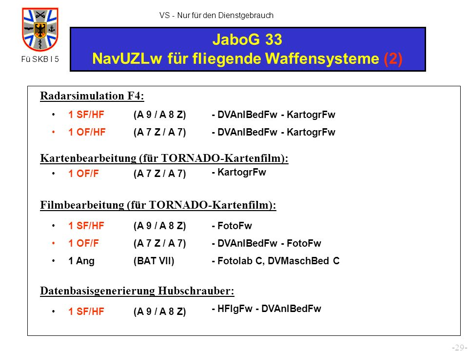 JaboG 33 NavUZLw für fliegende Waffensysteme (2)