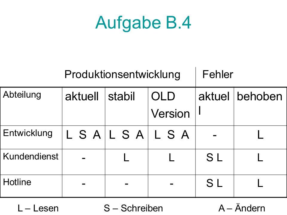Aufgabe B.4 aktuell stabil OLD Version behoben L S A - L
