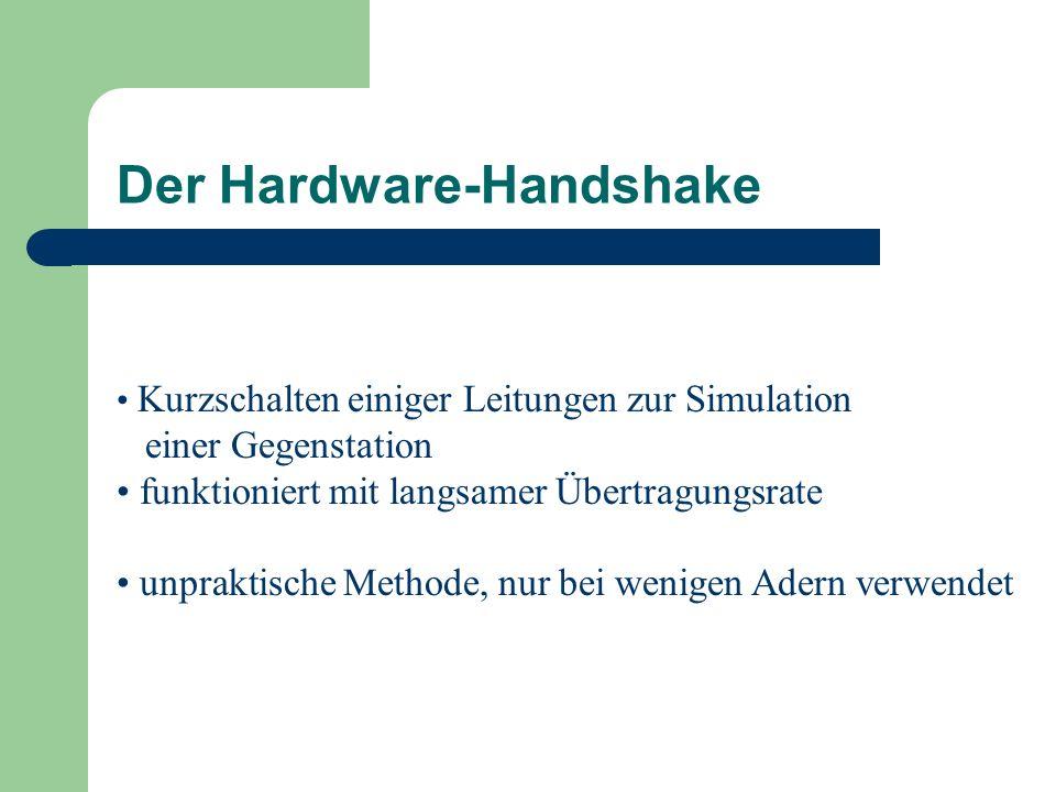 Der Hardware-Handshake