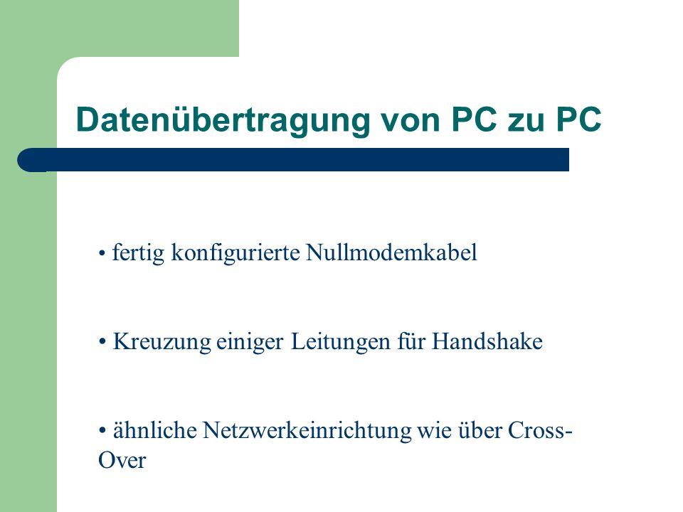 Datenübertragung von PC zu PC