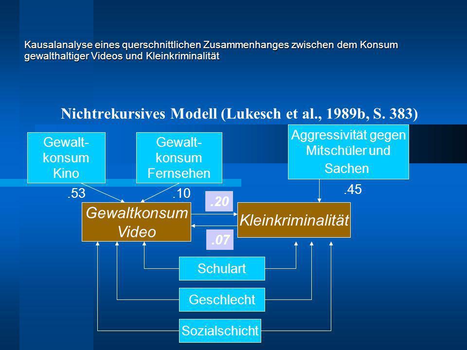 Nichtrekursives Modell (Lukesch et al., 1989b, S. 383)