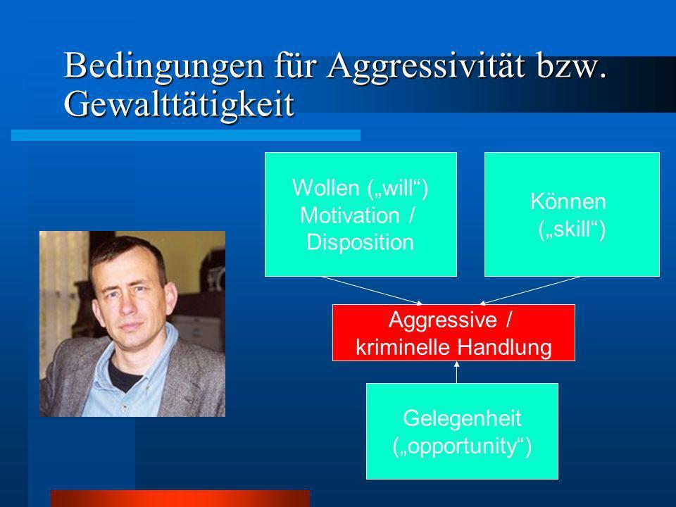 Bedingungen für Aggressivität bzw. Gewalttätigkeit