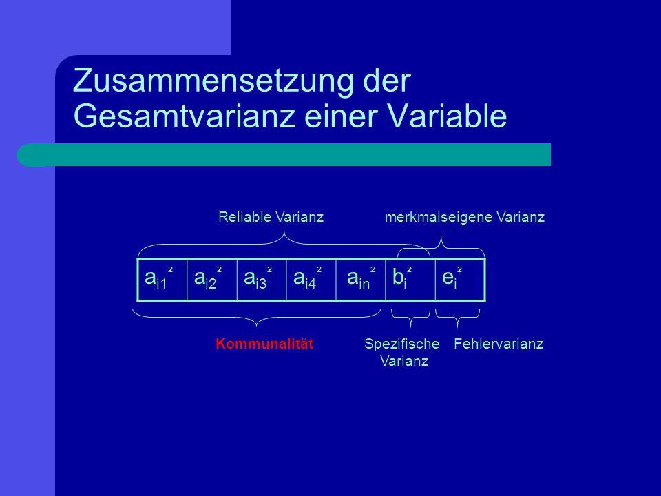 Zusammensetzung der Gesamtvarianz einer Variable
