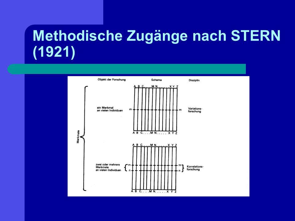 Methodische Zugänge nach STERN (1921)