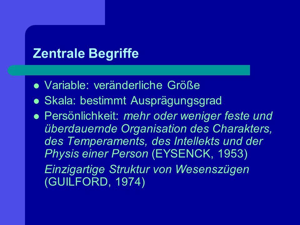 Zentrale Begriffe Variable: veränderliche Größe