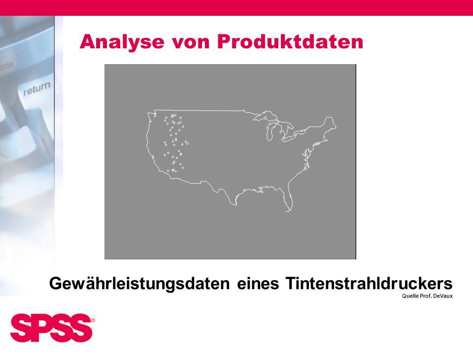 Analyse von Produktdaten