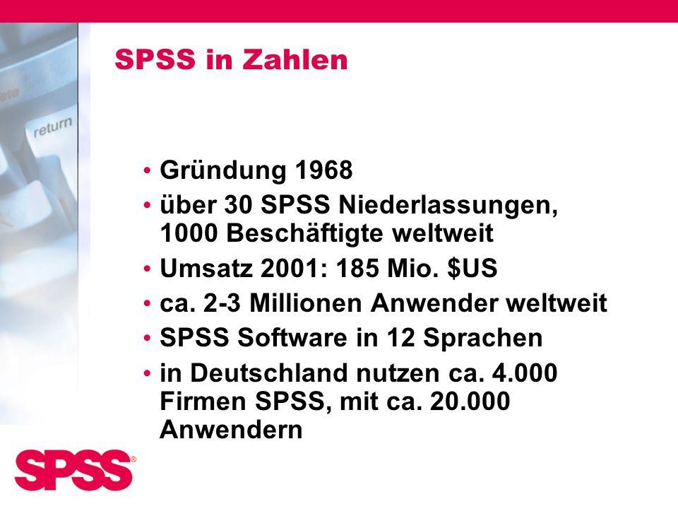 SPSS in Zahlen Gründung 1968