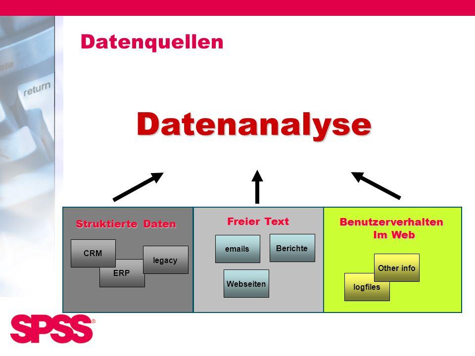 Datenanalyse Datenquellen Freier Text Benutzerverhalten