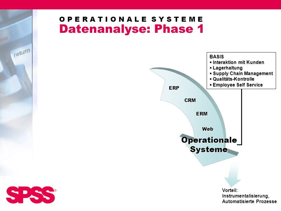 O P E R A T I O N A L E S Y S T E M E Datenanalyse: Phase 1