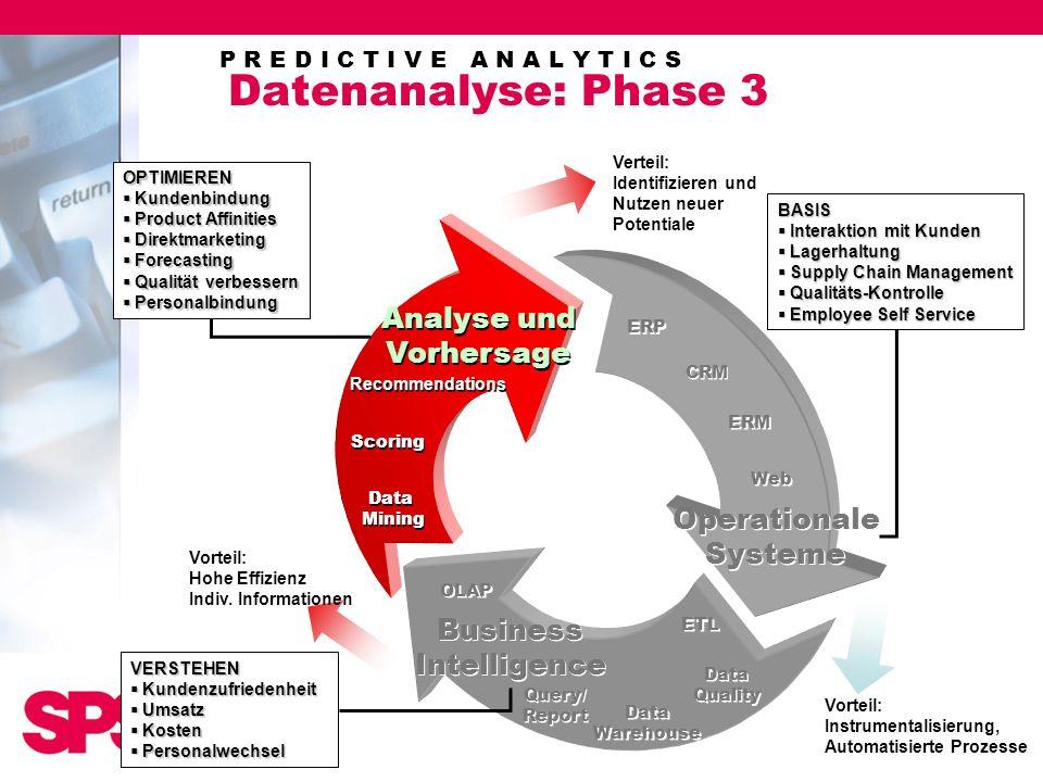 P R E D I C T I V E A N A L Y T I C S Datenanalyse: Phase 3