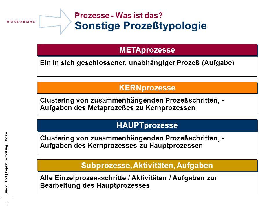 Prozesse - Was ist das Sonstige Prozeßtypologie