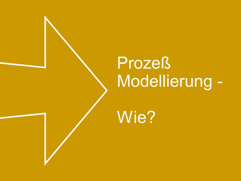 Prozeß Modellierung - Wie