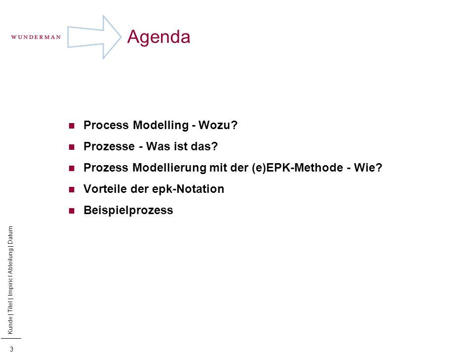 Agenda Process Modelling - Wozu Prozesse - Was ist das