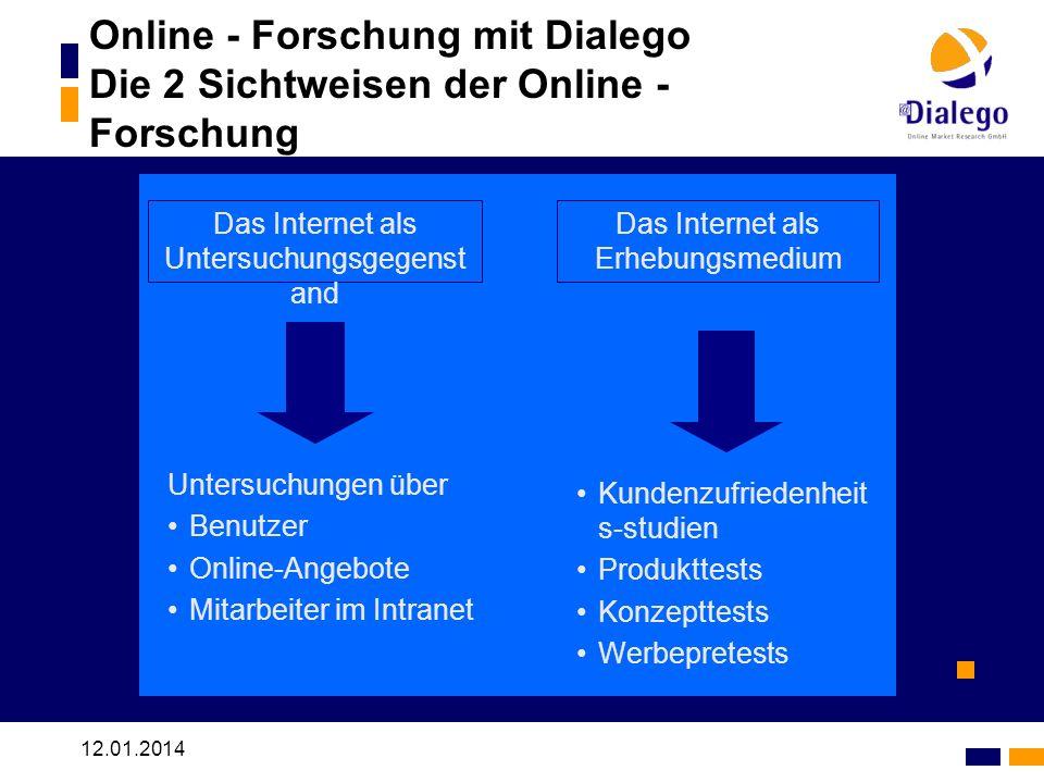 Online - Forschung mit Dialego Die 2 Sichtweisen der Online - Forschung