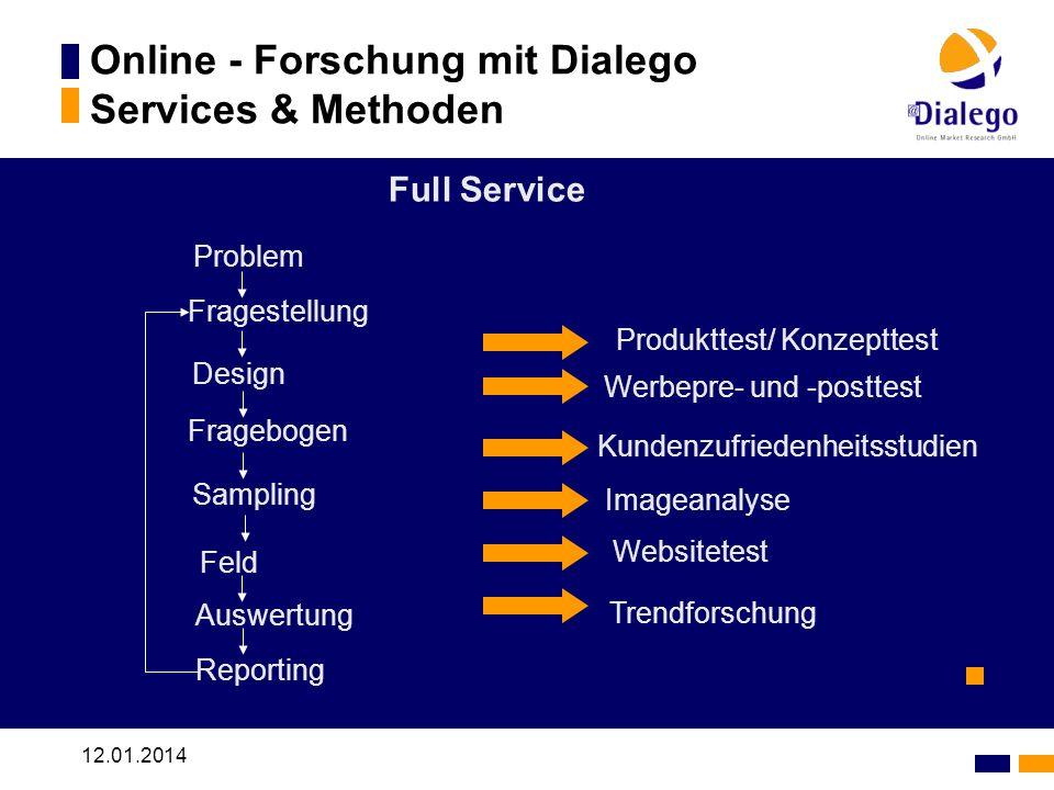 Online - Forschung mit Dialego Services & Methoden