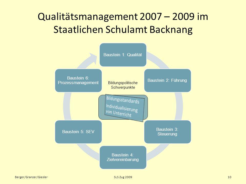 Qualitätsmanagement 2007 – 2009 im Staatlichen Schulamt Backnang