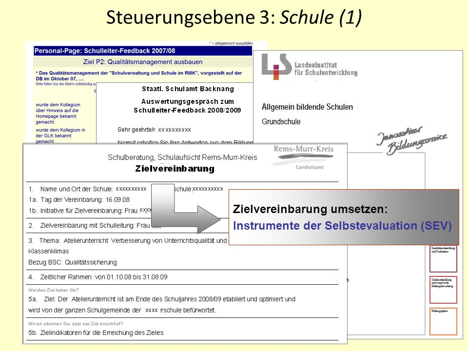 Steuerungsebene 3: Schule (1)
