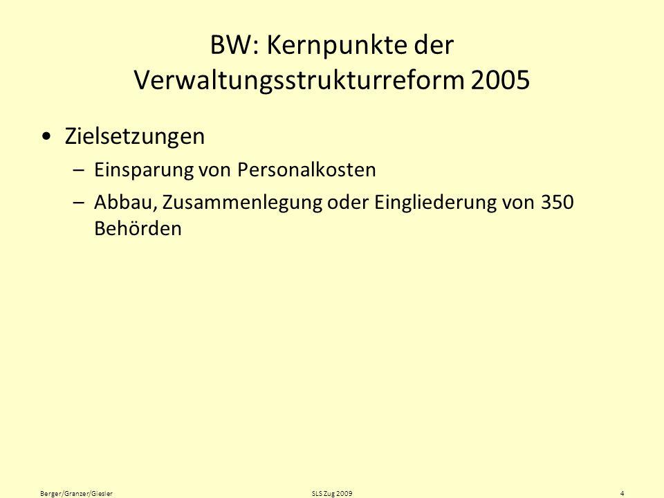 BW: Kernpunkte der Verwaltungsstrukturreform 2005