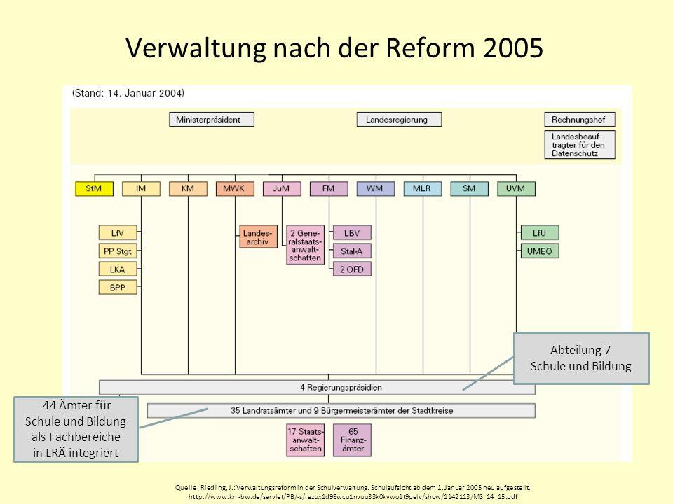 Verwaltung nach der Reform 2005