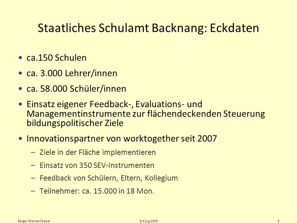 Staatliches Schulamt Backnang: Eckdaten