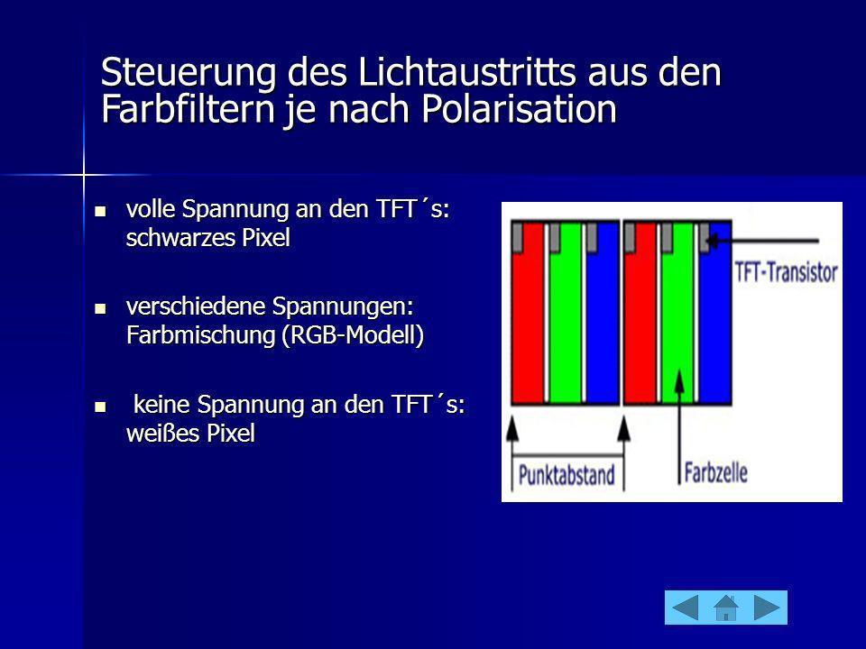 Steuerung des Lichtaustritts aus den Farbfiltern je nach Polarisation