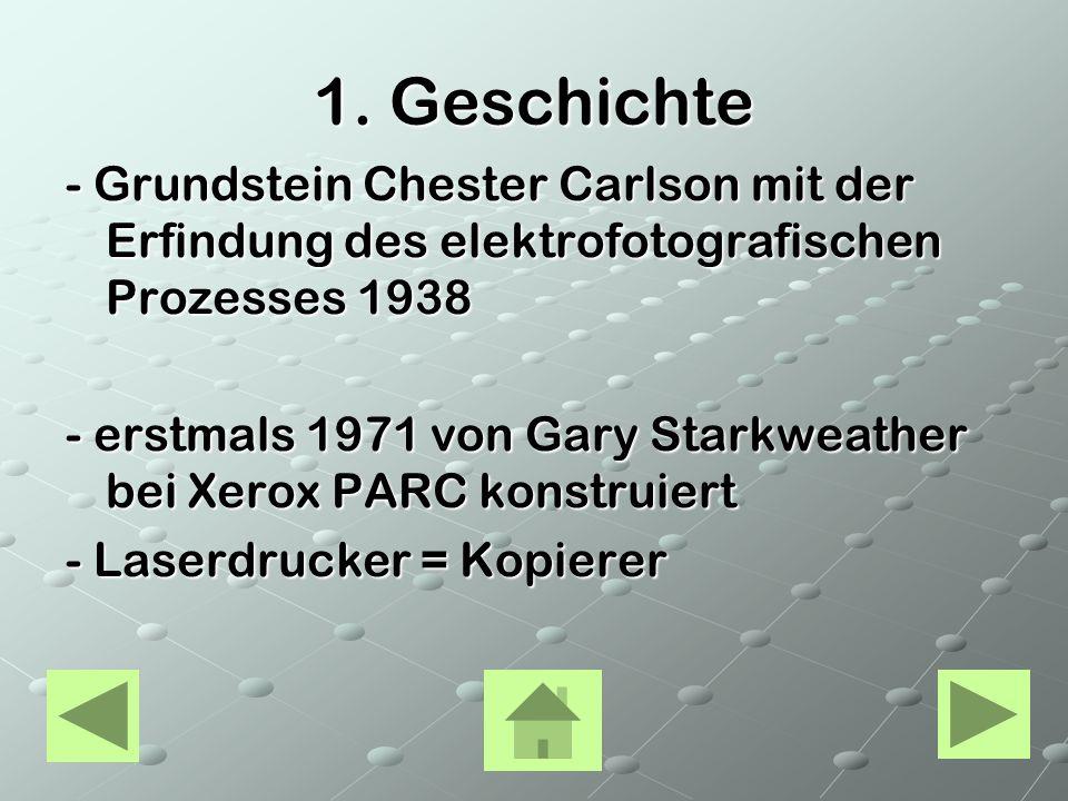 1. Geschichte - Grundstein Chester Carlson mit der Erfindung des elektrofotografischen Prozesses 1938.